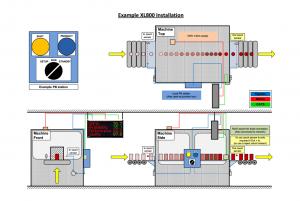 example xl800 installation